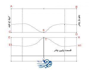 آموزش دوخت چادر عربی